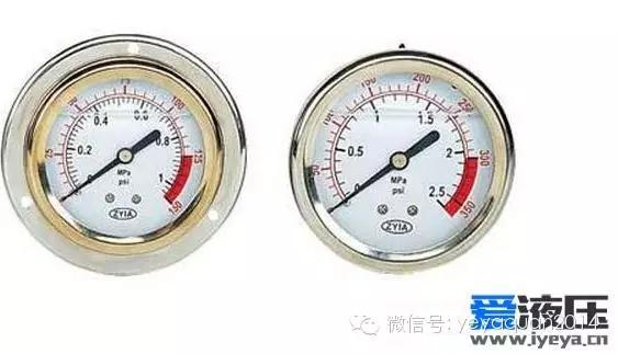你可知道为什么液压缸的压力等级是6.3, 16, 25, 31.5MPa?-港口技术安全网
