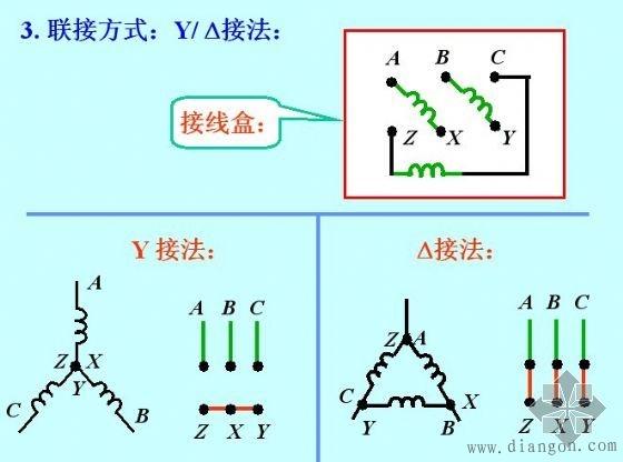 电动机的三角接线法与星型接线法的区别-港口技术安全网