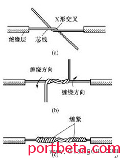 电工基础知识:电线接头接法图解-港口技术安全网