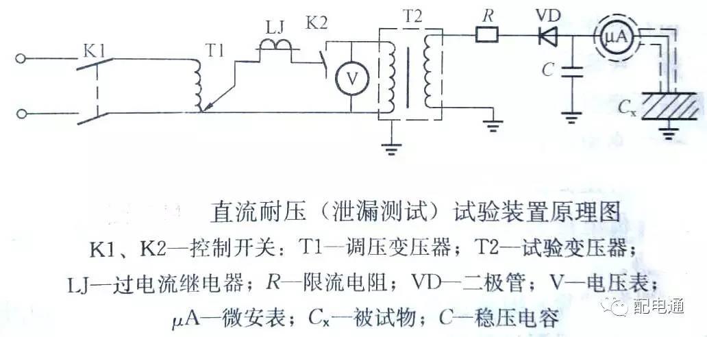 基础知识|交直流耐压试验原理-港口技术安全网