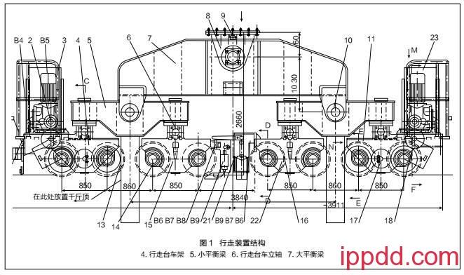 门座式起重机行走台车连接方式的改进-港口技术安全网