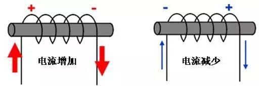 电工基础 | 电感器的工作原理附视频-港口技术安全网