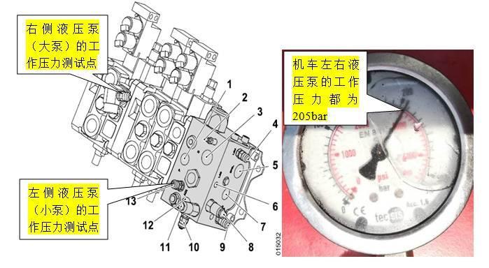 卡尔玛DCT堆高机吊具起升速度慢的快速维修-港口技术安全网