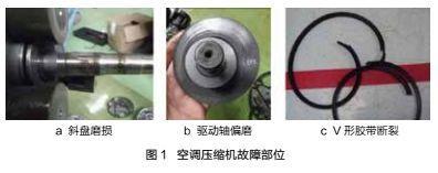工程机械空调压缩机早期磨损原因及解决方法-港口技术安全网