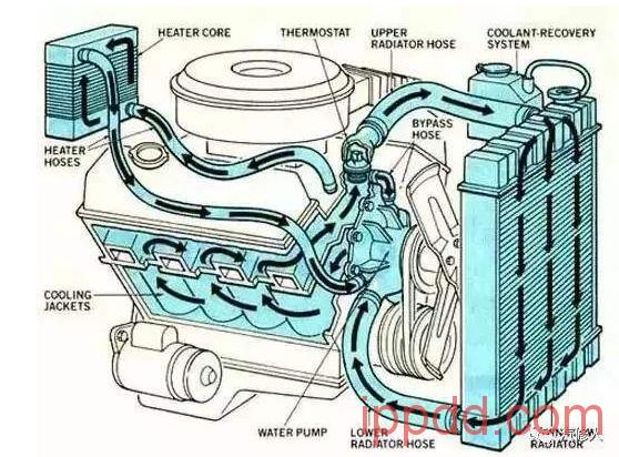 港口机械柴油机冷却水溢水故障的综合原因分析-港口技术安全网