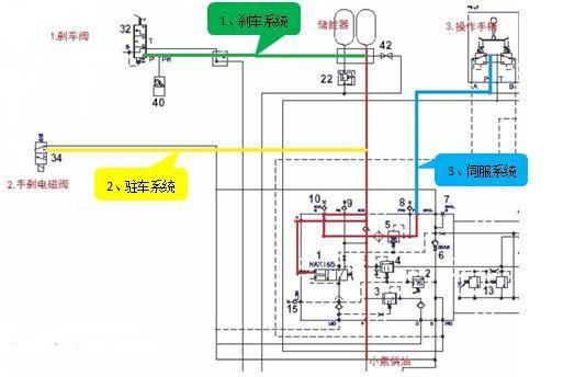 液压系统内泄引起DCE堆高机充压频繁的快速维修-港口技术安全网