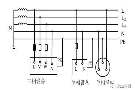 低压配电IT、TT、TN系统你分清楚了吗?-港口技术安全网