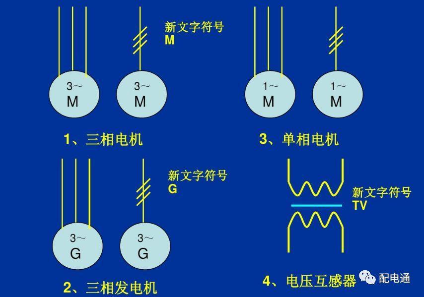 常用电气符号大全-港口技术安全网
