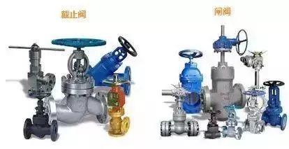 液压|截止阀和闸阀的区别及选用-港口技术安全网