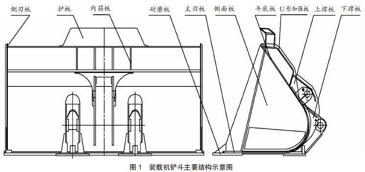 【港口设备改造】装载机铲斗斗底板的改进-港口技术安全网
