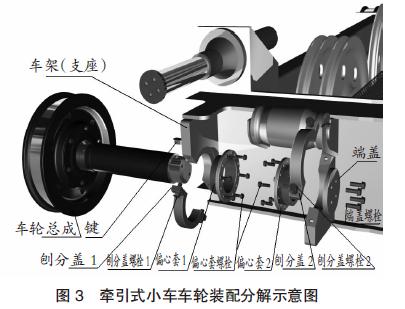 【港口机械维修】岸桥小车轮调整与更换方法-港口技术安全网
