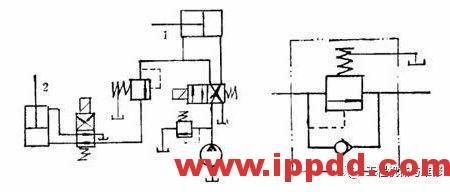 液压顺序阀工作原理-港口技术安全网