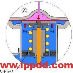 制冷系统四大件动态图,值得收藏!!-港口技术安全网
