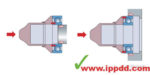 装配 | 轴承的安装方式,以及错误安装示范-港口技术安全网