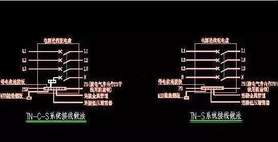 零线和火线都有电但是用电正常怎么回事?-港口技术安全网