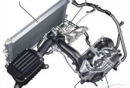 发动机冷却系统与冷却系统大循环 、小循环-港口技术安全网
