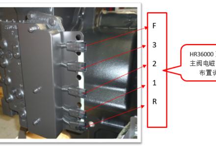 DRT正面吊变速箱上四挡,机车不能正常行驶的快速维修-港口技术安全网
