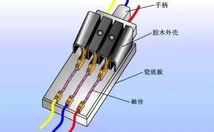 电气基础 | 84页PPT详细讲解电气元件大全!-港口技术安全网
